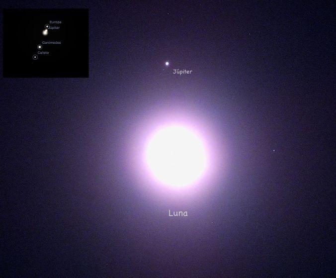 Foto tomada el 25 de Diciembre del 2012 a las 7pm. Arriba a la izquierda, imagen sobrepuesta de Stellarium mostrando la posición de los satélites Galileanos.
