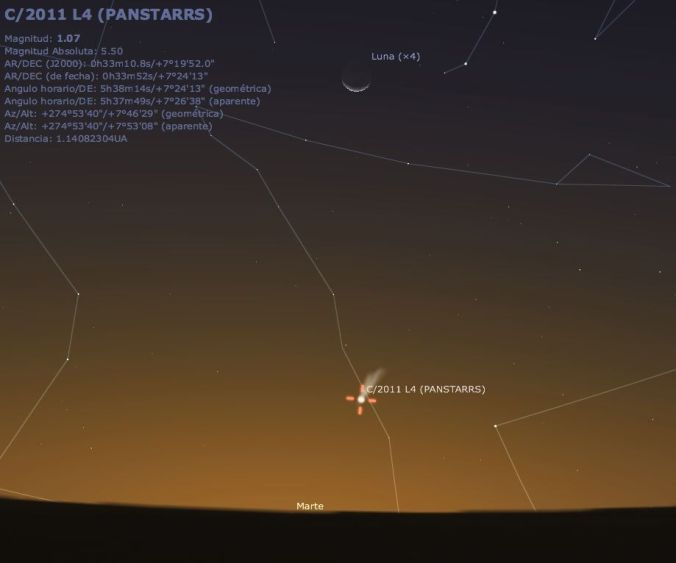 Posición del cometa Pan-STARRS para el Jueves 14 de Marzo, mirando directamente al ponientemedia hora después de la puesta del Sol.
