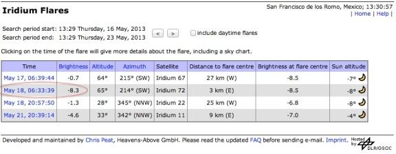 Tabla con los próximos avistamientos de satélites Iridium. Tomado de http://www.heavens-above.com/.