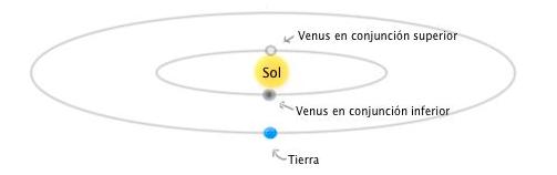 Venus_conj
