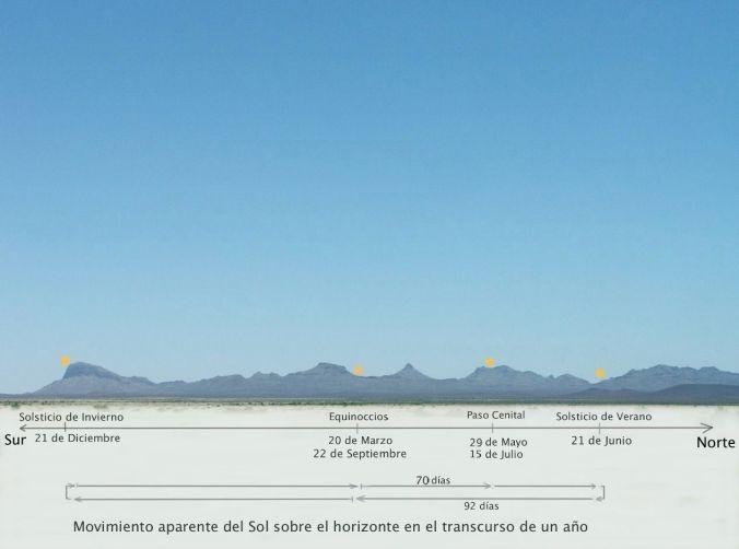 horizonte_estaciones